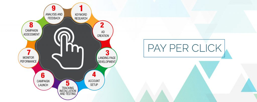 Web Venture Technologies offers complete PPC services that will help you in achieving your goals in a cost-effective way.